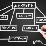 Upfront Strategic Planning Leads to Better Website Development