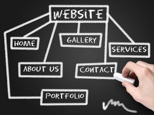 Upfront Strategic Planning Leads to Better Website Development